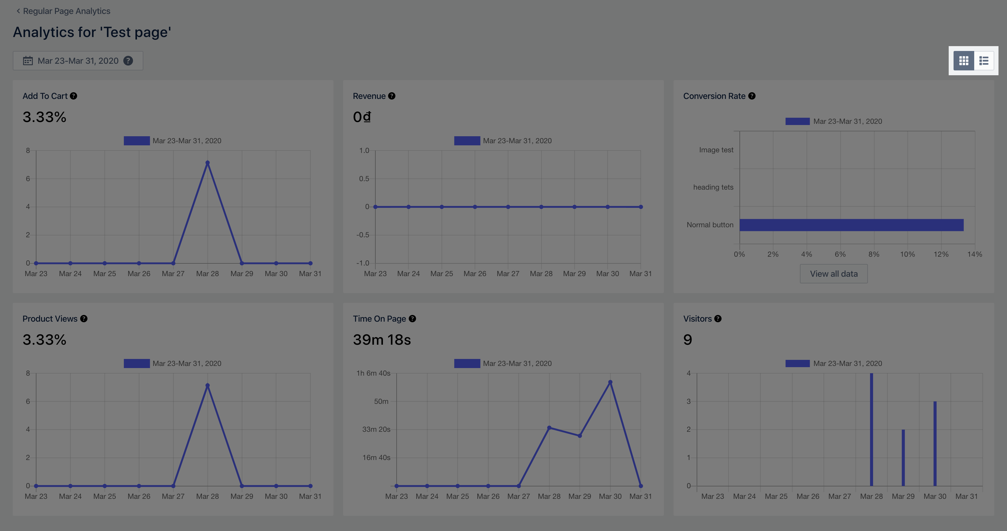 page analytics view
